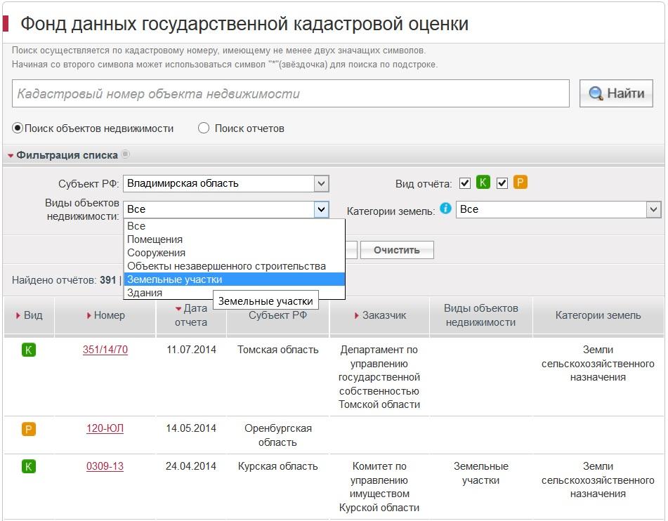 Фонд данных государственной кадастровой оценки (виды объектов недвижимости)