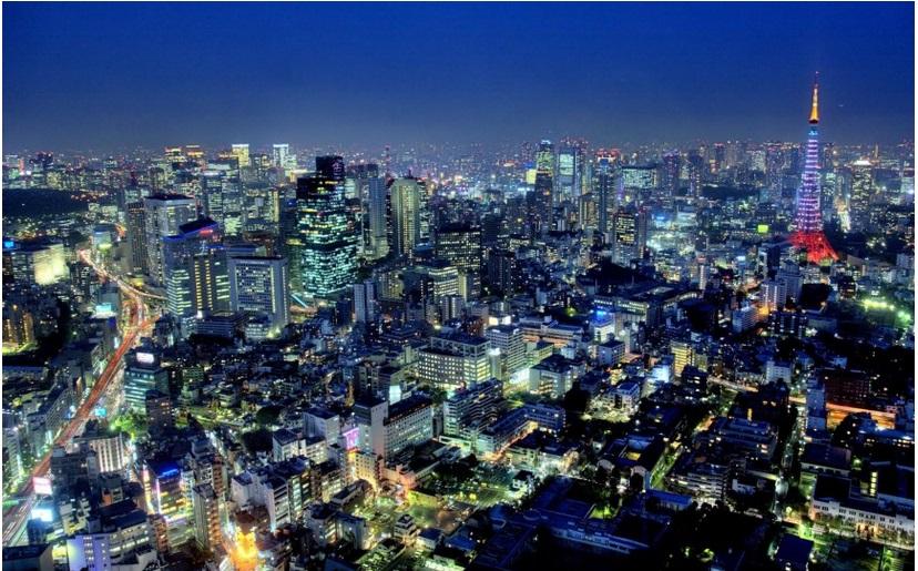 Токио: индекс 0,925