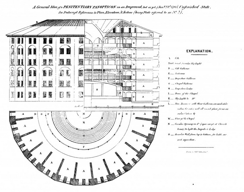 Penetentiary Panopticon Plan